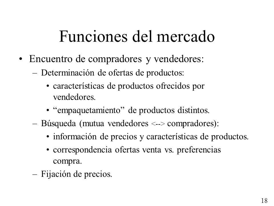 18 Funciones del mercado Encuentro de compradores y vendedores: –Determinación de ofertas de productos: características de productos ofrecidos por ven
