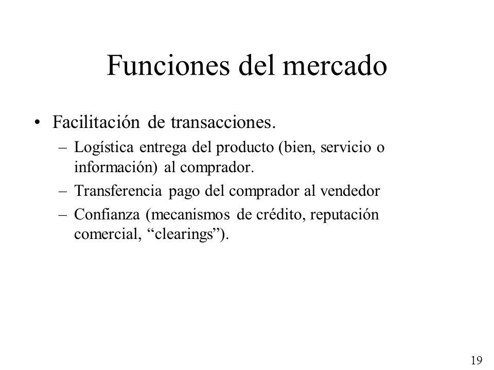 19 Funciones del mercado Facilitación de transacciones. –Logística entrega del producto (bien, servicio o información) al comprador. –Transferencia pa