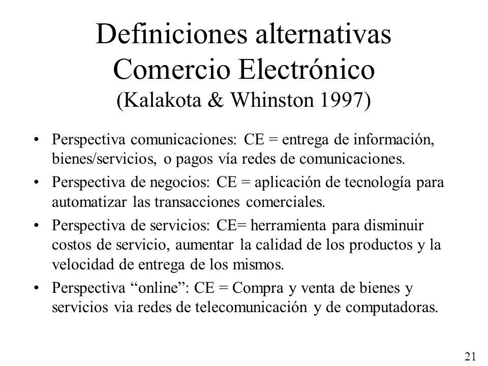21 Definiciones alternativas Comercio Electrónico (Kalakota & Whinston 1997) Perspectiva comunicaciones: CE = entrega de información, bienes/servicios