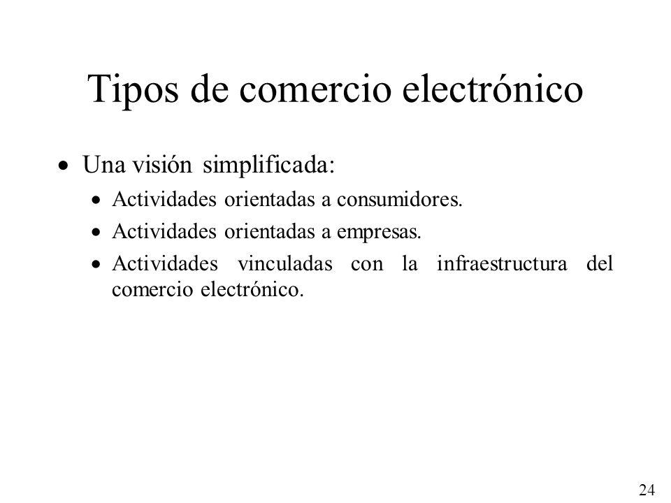 24 Tipos de comercio electrónico Una visión simplificada: Actividades orientadas a consumidores. Actividades orientadas a empresas. Actividades vincul