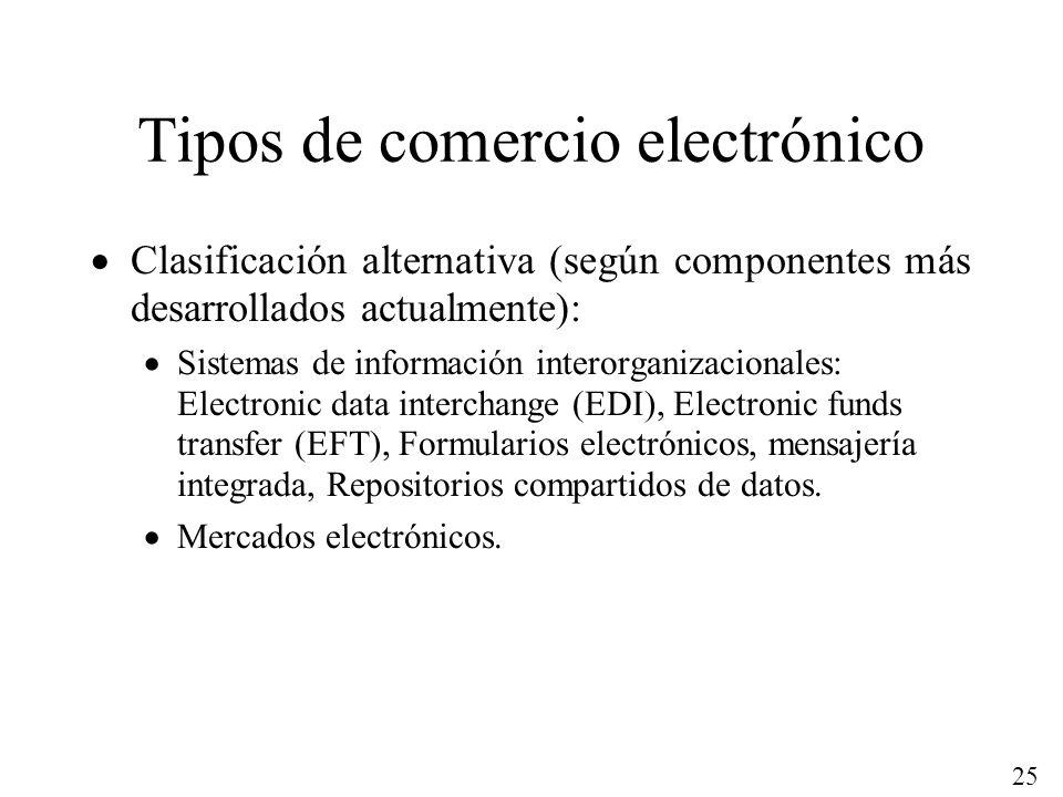 25 Tipos de comercio electrónico Clasificación alternativa (según componentes más desarrollados actualmente): Sistemas de información interorganizacio