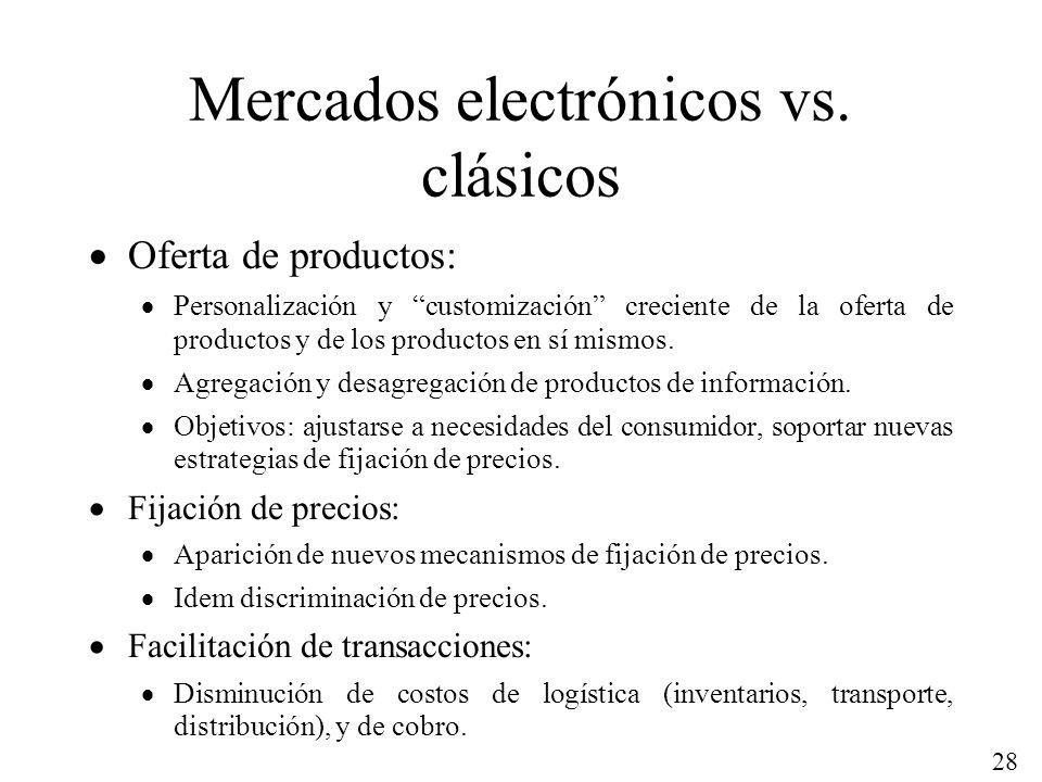28 Mercados electrónicos vs. clásicos Oferta de productos: Personalización y customización creciente de la oferta de productos y de los productos en s