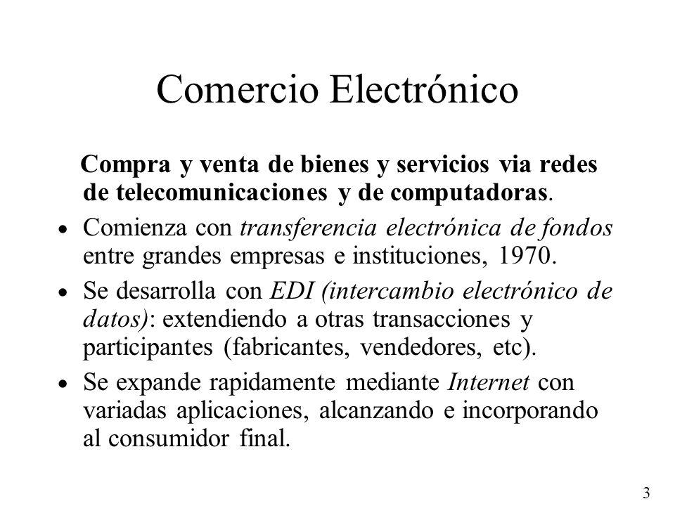 3 Comercio Electrónico Compra y venta de bienes y servicios via redes de telecomunicaciones y de computadoras. Comienza con transferencia electrónica