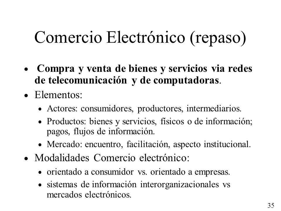 35 Comercio Electrónico (repaso) Compra y venta de bienes y servicios via redes de telecomunicación y de computadoras. Elementos: Actores: consumidore