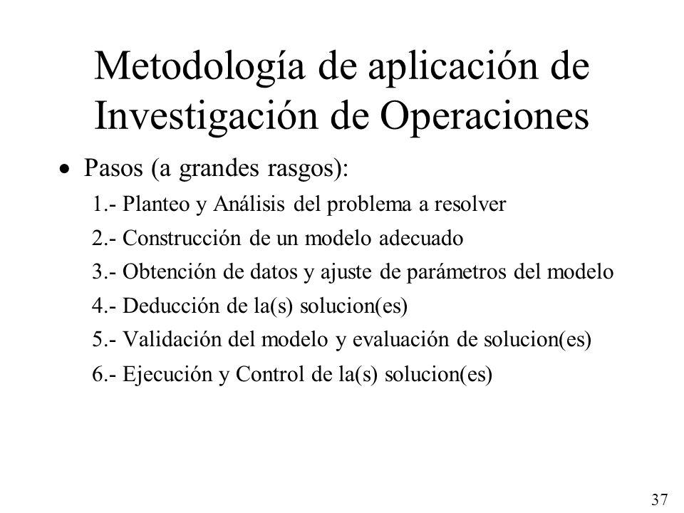37 Metodología de aplicación de Investigación de Operaciones Pasos (a grandes rasgos): 1.- Planteo y Análisis del problema a resolver 2.- Construcción