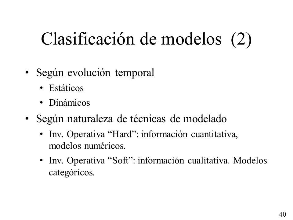 40 Clasificación de modelos (2) Según evolución temporal Estáticos Dinámicos Según naturaleza de técnicas de modelado Inv. Operativa Hard: información