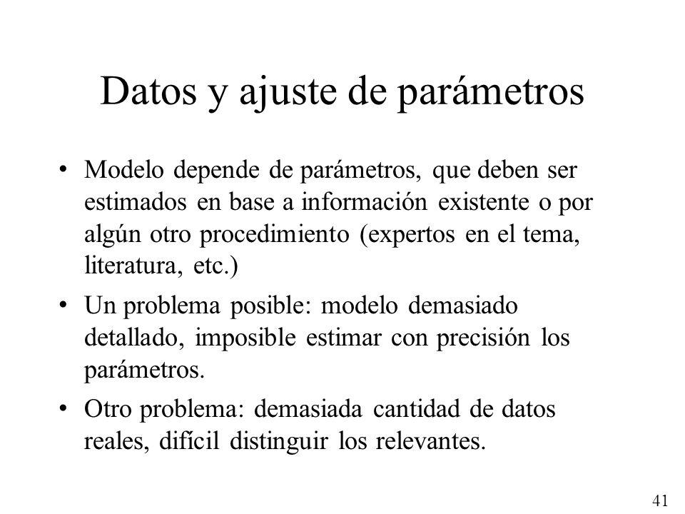 41 Datos y ajuste de parámetros Modelo depende de parámetros, que deben ser estimados en base a información existente o por algún otro procedimiento (