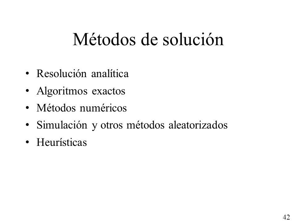 42 Métodos de solución Resolución analítica Algoritmos exactos Métodos numéricos Simulación y otros métodos aleatorizados Heurísticas