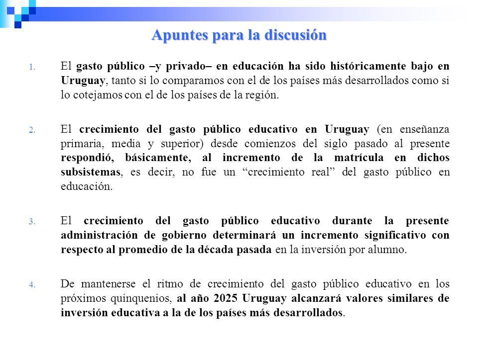 Apuntes para la discusión 1. El gasto público –y privado– en educación ha sido históricamente bajo en Uruguay, tanto si lo comparamos con el de los pa