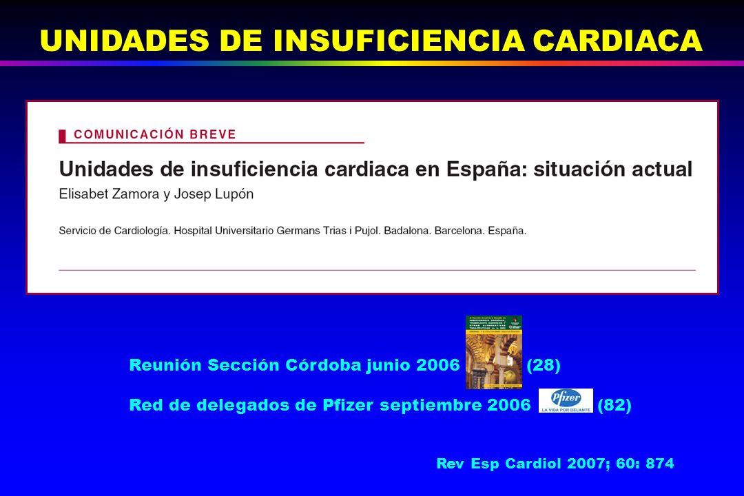 Rev Esp Cardiol 2007; 60: 874 UNIDADES DE INSUFICIENCIA CARDIACA Reunión Sección Córdoba junio 2006 (28) Red de delegados de Pfizer septiembre 2006 (82)