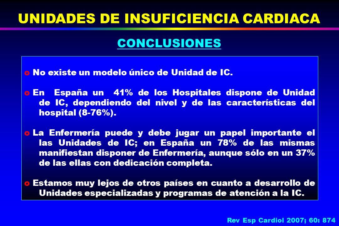 UNIDADES DE INSUFICIENCIA CARDIACA CONCLUSIONES o No existe un modelo único de Unidad de IC.