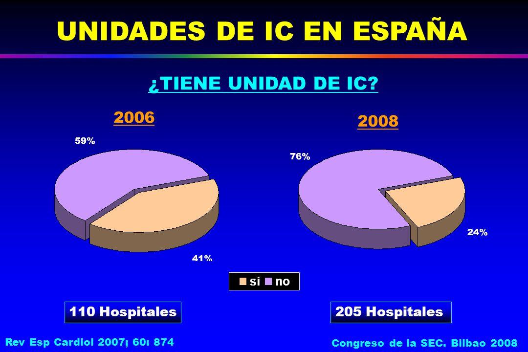 ¿TIENE UNIDAD DE IC.