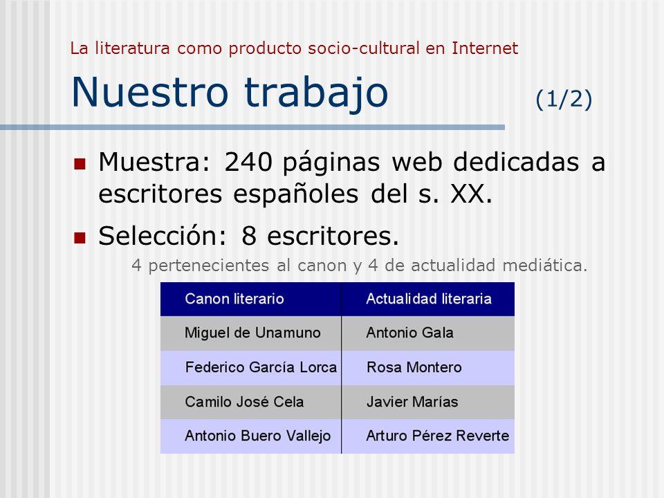 La literatura como producto socio-cultural en Internet Nuestro trabajo (1/2) Muestra: 240 páginas web dedicadas a escritores españoles del s. XX. Sele