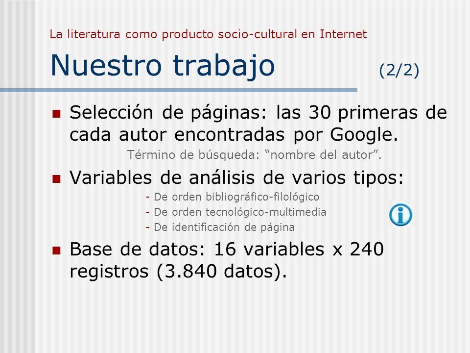 La literatura como producto socio-cultural en Internet Nuestro trabajo (2/2) Selección de páginas: las 30 primeras de cada autor encontradas por Googl