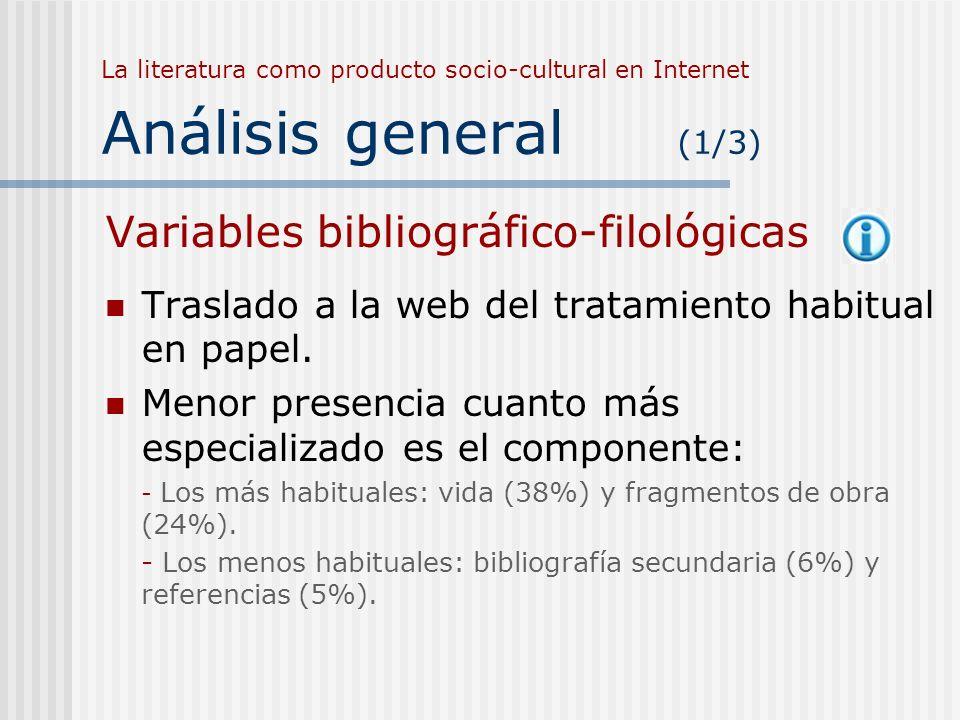 La literatura como producto socio-cultural en Internet Análisis general (1/3) Variables bibliográfico-filológicas Traslado a la web del tratamiento ha