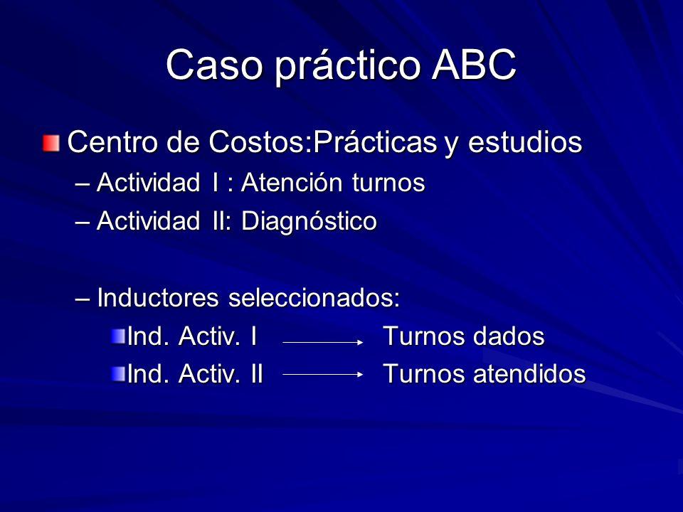 Caso práctico ABC Centro de Costos:Prácticas y estudios –Actividad I : Atención turnos –Actividad II: Diagnóstico –Inductores seleccionados: Ind. Acti