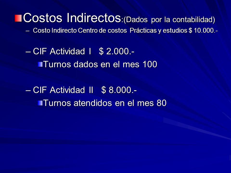 Costos Indirectos :(Dados por la contabilidad) –Costo Indirecto Centro de costosPrácticas y estudios $ 10.000.- –CIF Actividad I $ 2.000.- Turnos dado