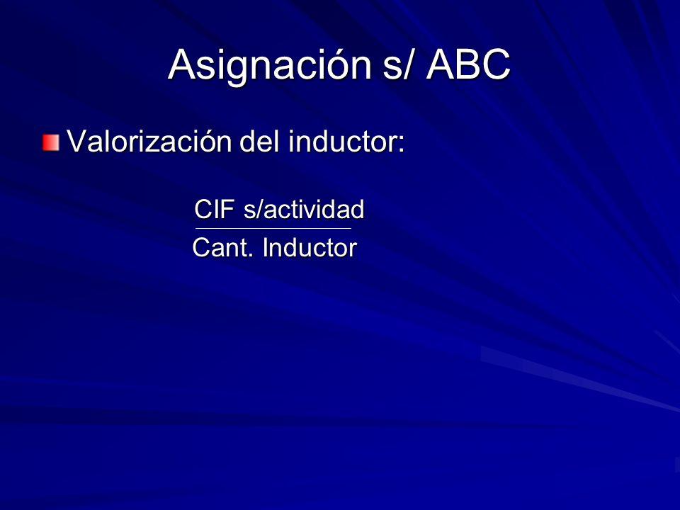 Asignación s/ ABC Valorización del inductor: CIF s/actividad Cant. Inductor Cant. Inductor