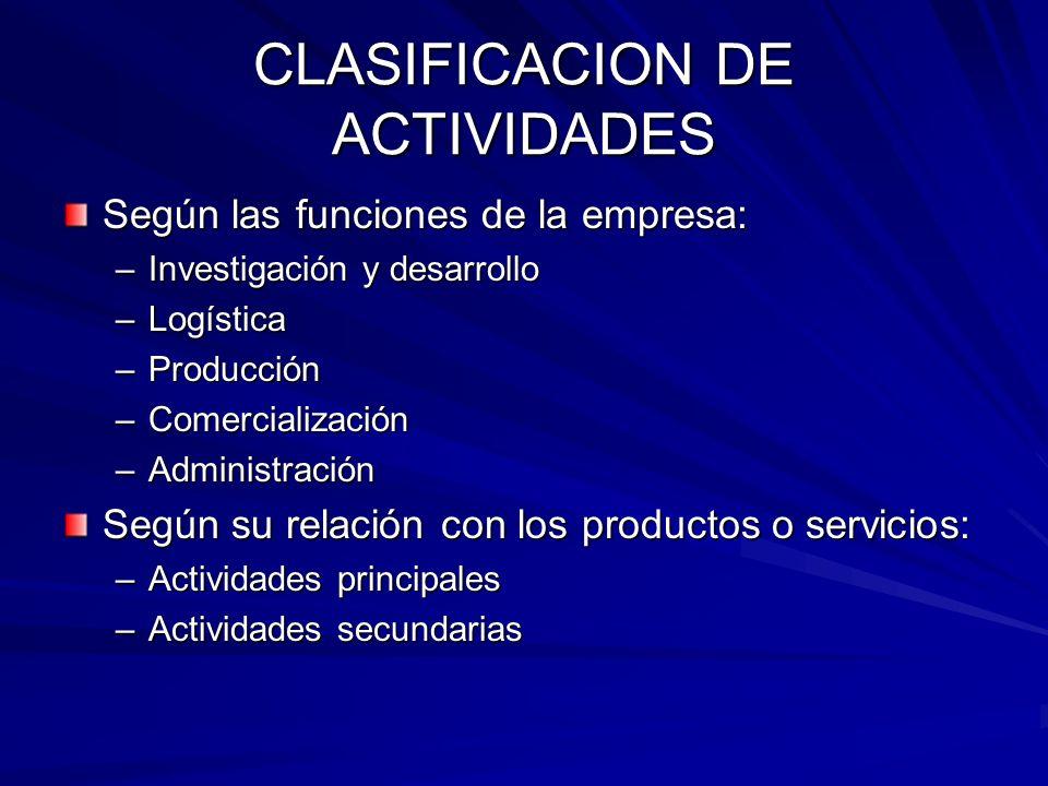 CLASIFICACION DE ACTIVIDADES Según las funciones de la empresa: –Investigación y desarrollo –Logística –Producción –Comercialización –Administración S