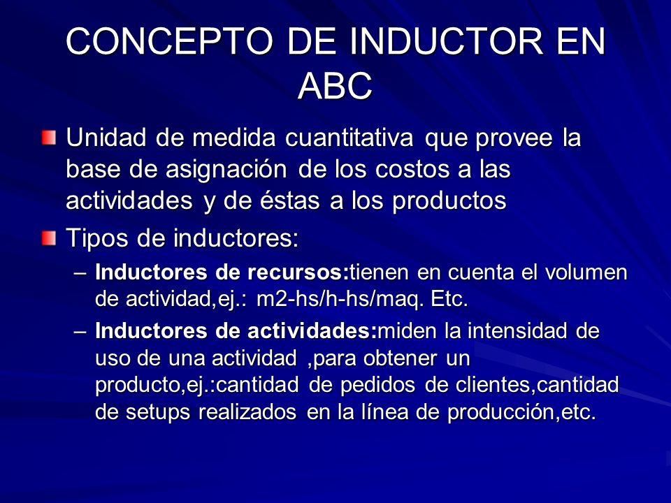 CONCEPTO DE INDUCTOR EN ABC Unidad de medida cuantitativa que provee la base de asignación de los costos a las actividades y de éstas a los productos