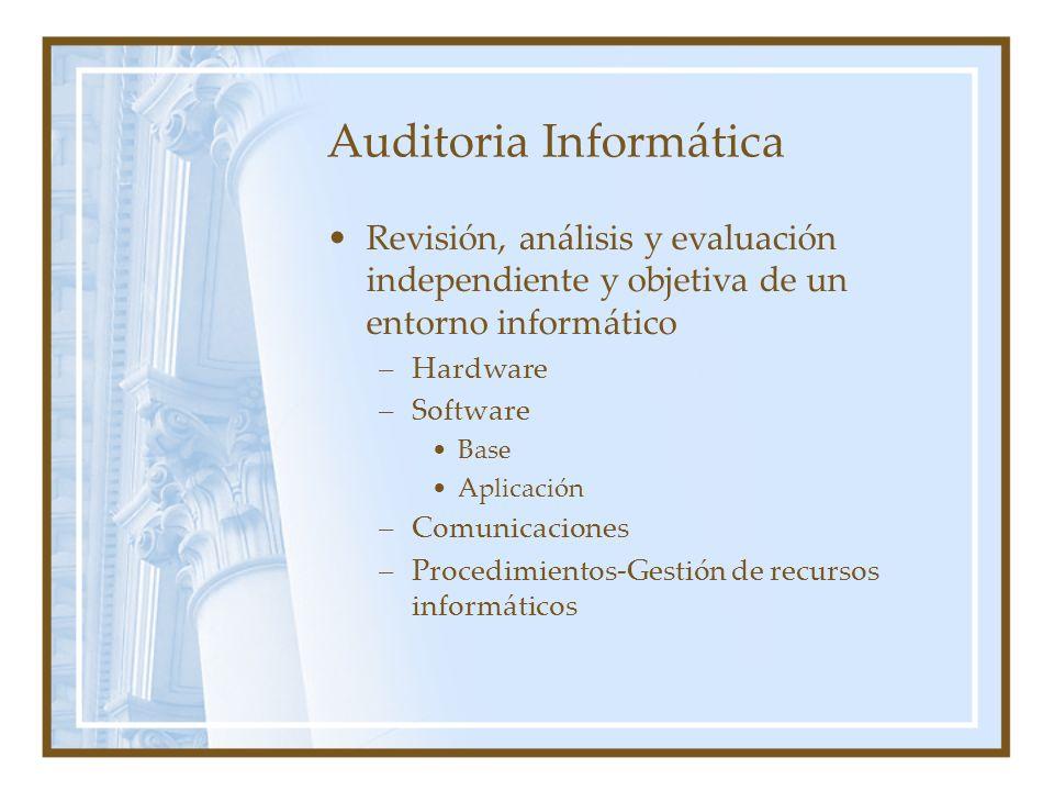 Auditoria Informática Revisión, análisis y evaluación independiente y objetiva de un entorno informático –Hardware –Software Base Aplicación –Comunica