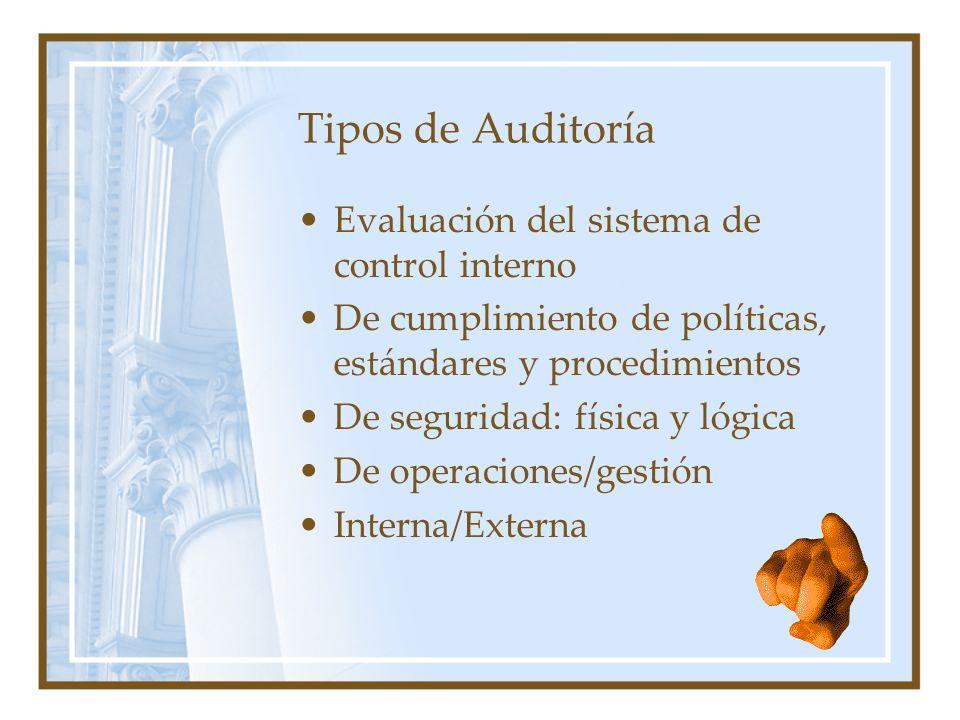Tipos de Auditoría Evaluación del sistema de control interno De cumplimiento de políticas, estándares y procedimientos De seguridad: física y lógica D