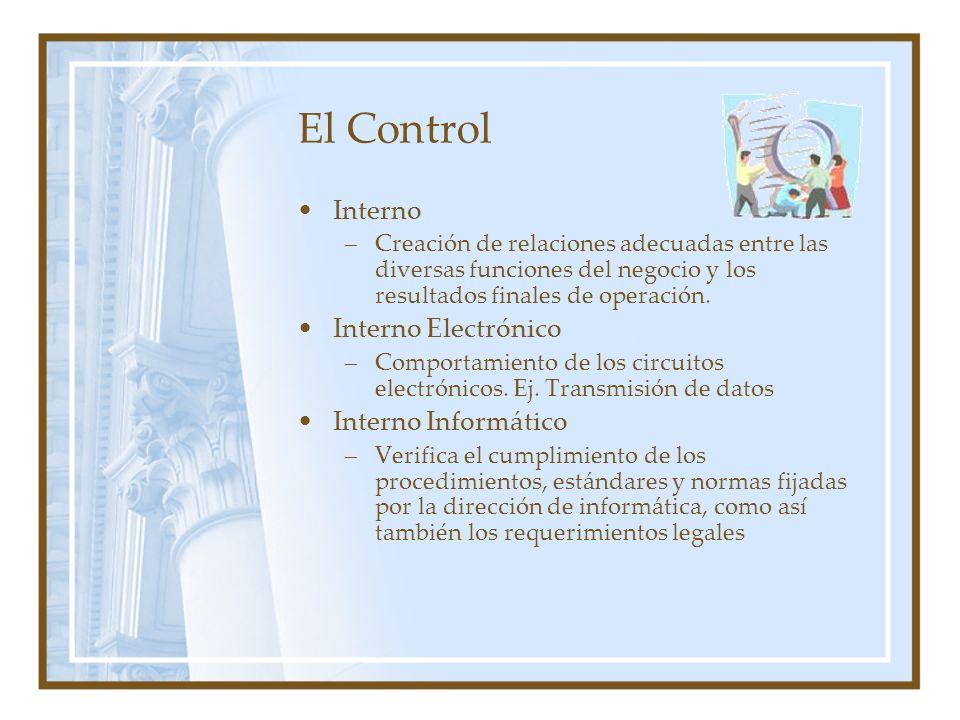 El Control Interno –Creación de relaciones adecuadas entre las diversas funciones del negocio y los resultados finales de operación. Interno Electróni