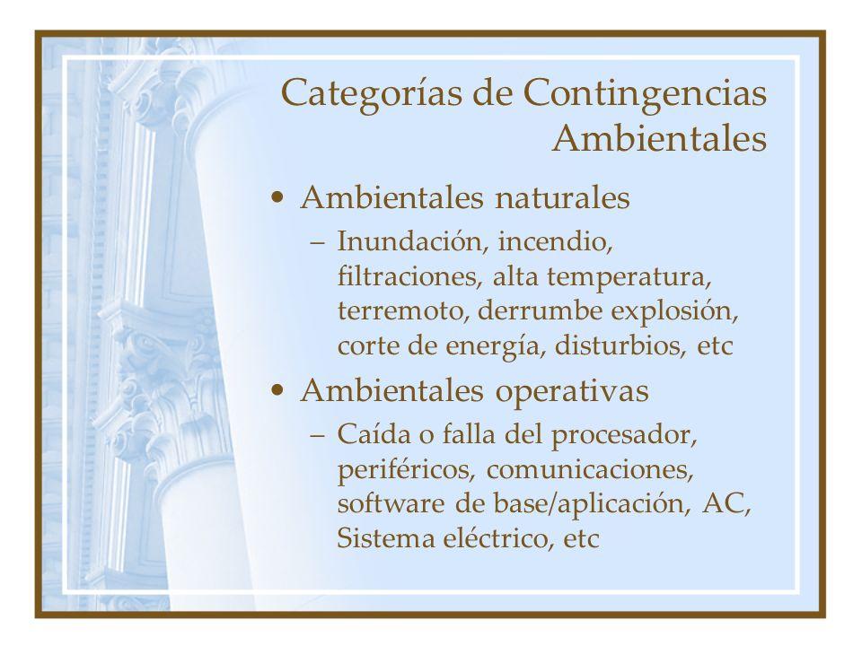 Categorías de Contingencias Ambientales Ambientales naturales –Inundación, incendio, filtraciones, alta temperatura, terremoto, derrumbe explosión, co