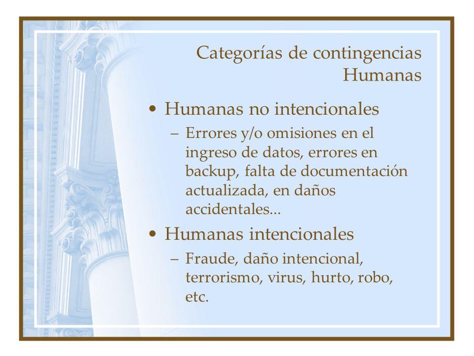 Categorías de contingencias Humanas Humanas no intencionales –Errores y/o omisiones en el ingreso de datos, errores en backup, falta de documentación