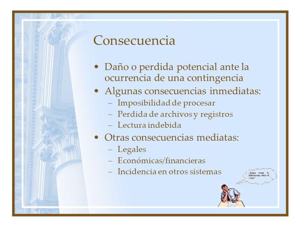 Consecuencia Daño o perdida potencial ante la ocurrencia de una contingencia Algunas consecuencias inmediatas: –Imposibilidad de procesar –Perdida de