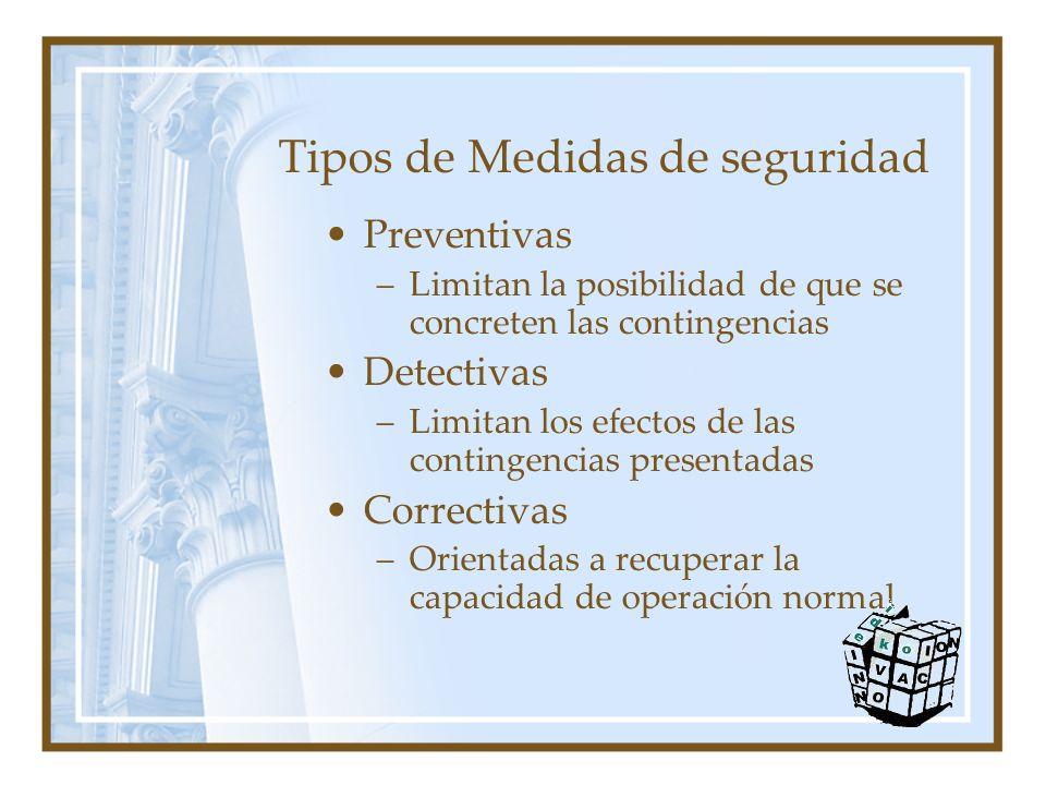 Tipos de Medidas de seguridad Preventivas –Limitan la posibilidad de que se concreten las contingencias Detectivas –Limitan los efectos de las conting