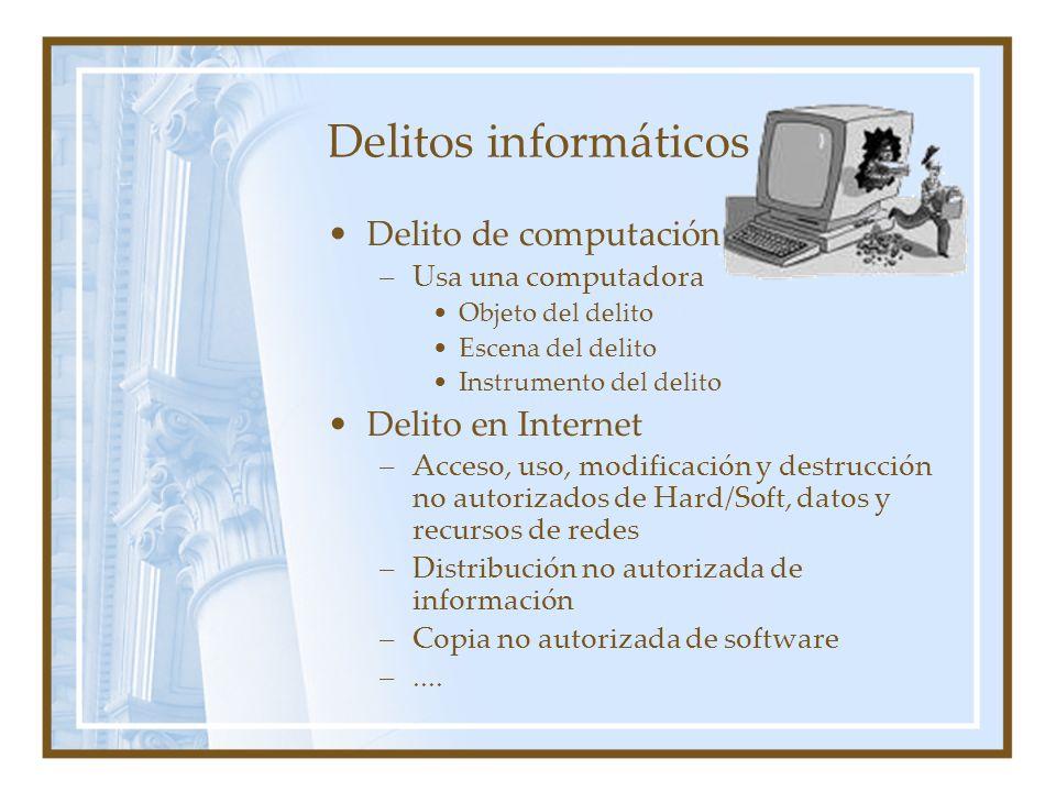 Delitos informáticos Delito de computación –Usa una computadora Objeto del delito Escena del delito Instrumento del delito Delito en Internet –Acceso,