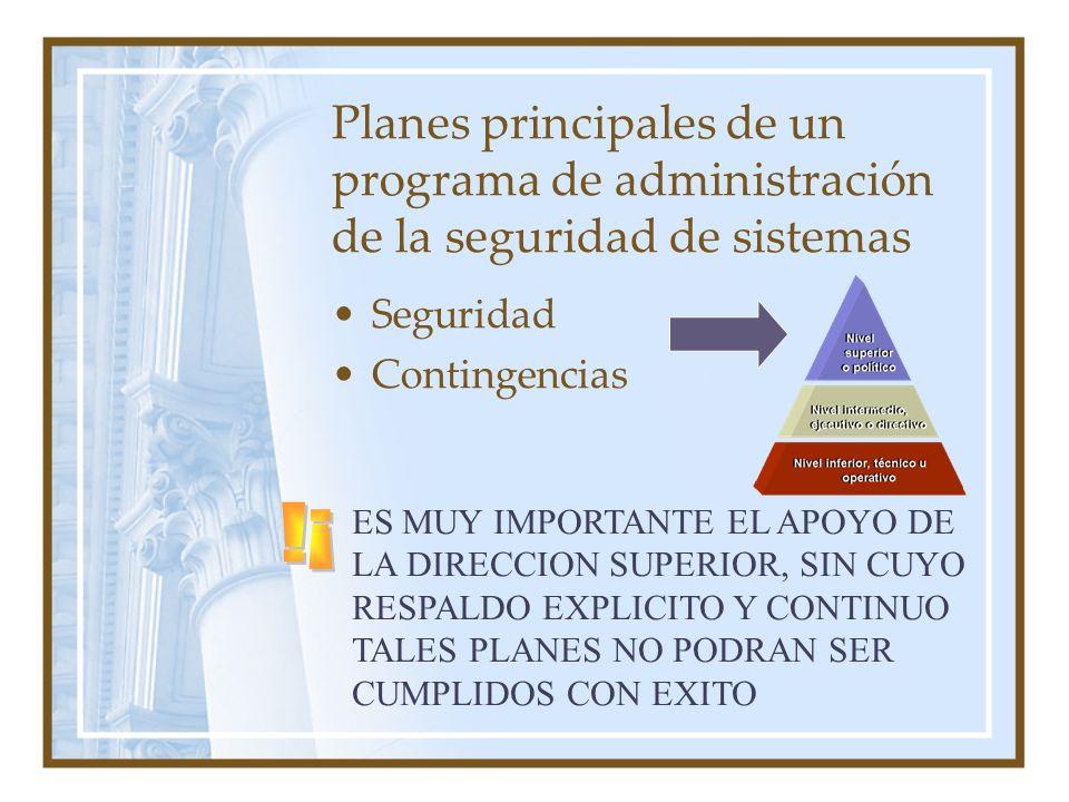 Planes principales de un programa de administración de la seguridad de sistemas Seguridad Contingencias ES MUY IMPORTANTE EL APOYO DE LA DIRECCION SUP