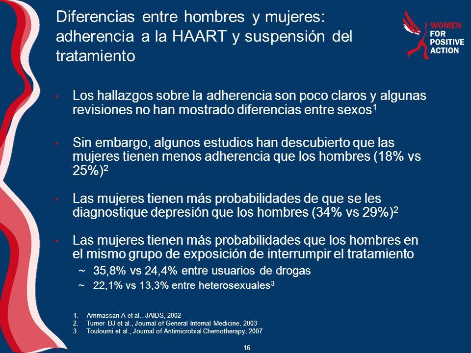 16 Diferencias entre hombres y mujeres: adherencia a la HAART y suspensión del tratamiento Los hallazgos sobre la adherencia son poco claros y algunas revisiones no han mostrado diferencias entre sexos 1 Sin embargo, algunos estudios han descubierto que las mujeres tienen menos adherencia que los hombres (18% vs 25%) 2 Las mujeres tienen más probabilidades de que se les diagnostique depresión que los hombres (34% vs 29%) 2 Las mujeres tienen más probabilidades que los hombres en el mismo grupo de exposición de interrumpir el tratamiento 35,8% vs 24,4% entre usuarios de drogas 22,1% vs 13,3% entre heterosexuales 3 1.Ammassari A et al., JAIDS, 2002 2.Turner BJ et al., Journal of General Internal Medicine, 2003 3.Touloumi et al., Journal of Antimicrobial Chemotherapy, 2007