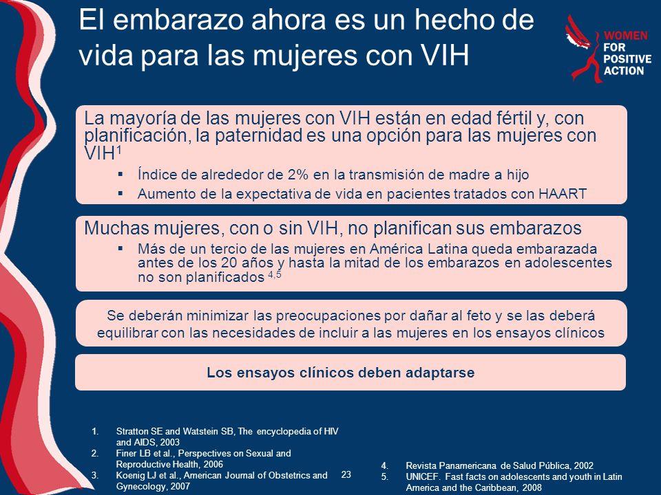 23 Muchas mujeres, con o sin VIH, no planifican sus embarazos Más de un tercio de las mujeres en América Latina queda embarazada antes de los 20 años y hasta la mitad de los embarazos en adolescentes no son planificados 4,5 El embarazo ahora es un hecho de vida para las mujeres con VIH Se deberán minimizar las preocupaciones por dañar al feto y se las deberá equilibrar con las necesidades de incluir a las mujeres en los ensayos clínicos Los ensayos clínicos deben adaptarse La mayoría de las mujeres con VIH están en edad fértil y, con planificación, la paternidad es una opción para las mujeres con VIH 1 Índice de alrededor de 2% en la transmisión de madre a hijo Aumento de la expectativa de vida en pacientes tratados con HAART 1.Stratton SE and Watstein SB, The encyclopedia of HIV and AIDS, 2003 2.Finer LB et al., Perspectives on Sexual and Reproductive Health, 2006 3.Koenig LJ et al., American Journal of Obstetrics and Gynecology, 2007 4.Revista Panamericana de Salud Pública, 2002 5.UNICEF.