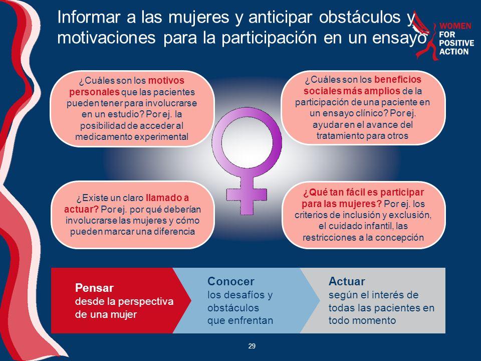 29 Informar a las mujeres y anticipar obstáculos y motivaciones para la participación en un ensayo ¿Cuáles son los motivos personales que las pacientes pueden tener para involucrarse en un estudio.