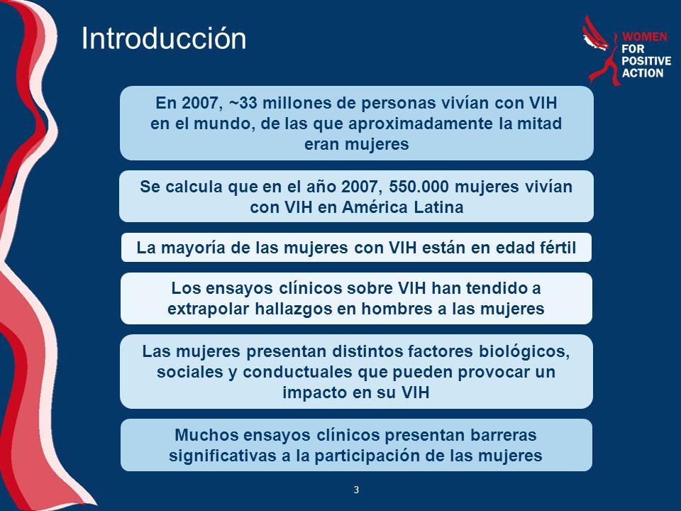 3 Introducción En 2007, ~33 millones de personas vivían con VIH en el mundo, de las que aproximadamente la mitad eran mujeres Se calcula que en el año 2007, 550.000 mujeres vivían con VIH en América Latina La mayoría de las mujeres con VIH están en edad fértil Los ensayos clínicos sobre VIH han tendido a extrapolar hallazgos en hombres a las mujeres Las mujeres presentan distintos factores biológicos, sociales y conductuales que pueden provocar un impacto en su VIH Muchos ensayos clínicos presentan barreras significativas a la participación de las mujeres
