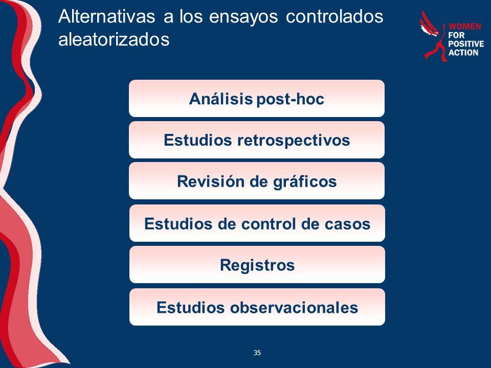 35 Alternativas a los ensayos controlados aleatorizados Registros Estudios observacionales Estudios de control de casos Análisis post-hoc Estudios retrospectivos Revisión de gráficos
