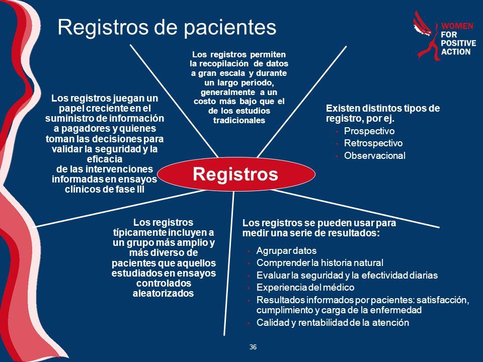 36 Registros de pacientes Registros Los registros permiten la recopilación de datos a gran escala y durante un largo período, generalmente a un costo más bajo que el de los estudios tradicionales Existen distintos tipos de registro, por ej.