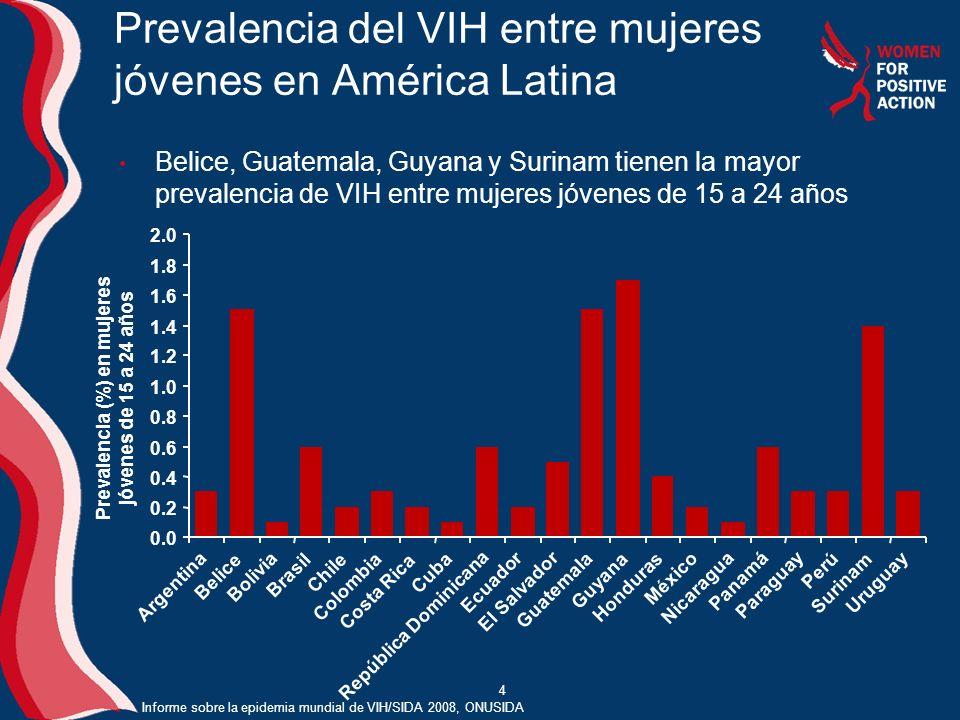 4 Prevalencia del VIH entre mujeres jóvenes en América Latina 0.0 0.2 0.4 0.6 0.8 1.0 1.2 1.4 1.6 1.8 2.0 Argentina Belice Bolivia Brasil Chile Colomb