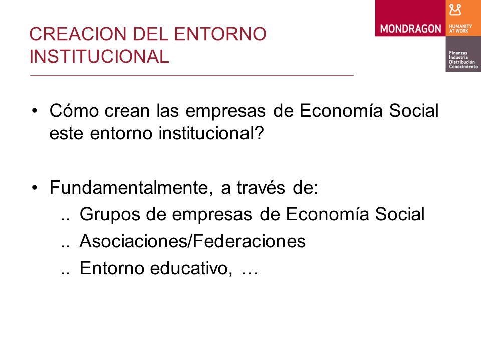 CREACION DEL ENTORNO INSTITUCIONAL Cómo crean las empresas de Economía Social este entorno institucional.