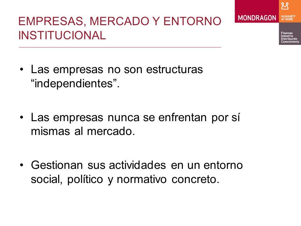 EMPRESAS, MERCADO Y ENTORNO INSTITUCIONAL Las empresas no son estructuras independientes.