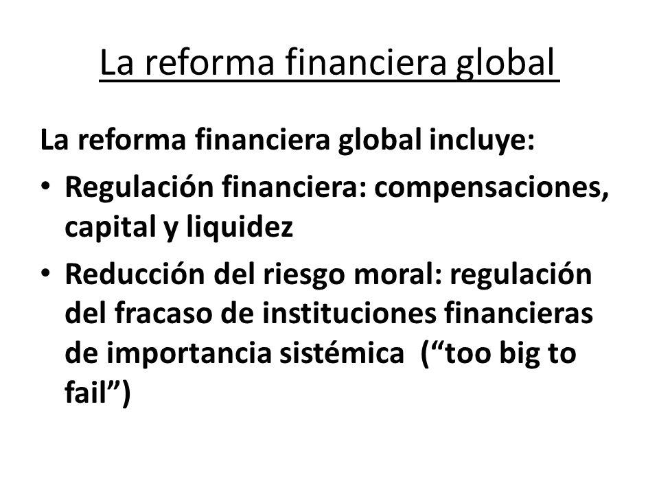 Ref.Fin. Global (cont) Lagunas en la supervisión, regulación y estándares contables.