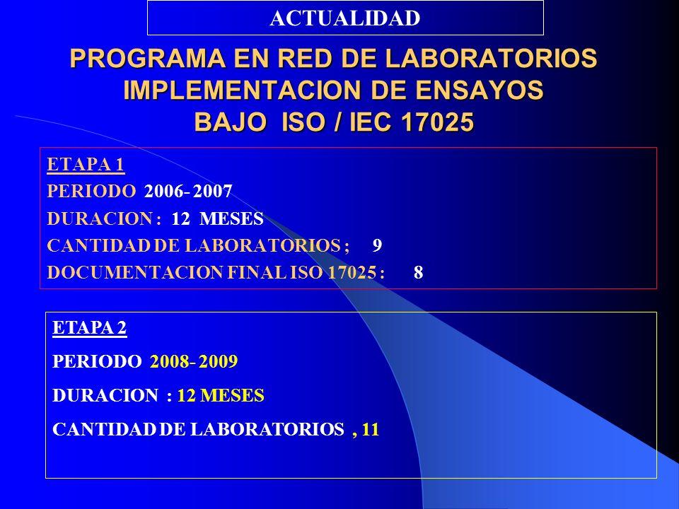 PROGRAMA EN RED DE LABORATORIOS IMPLEMENTACION DE ENSAYOS BAJO ISO / IEC 17025 PROGRAMA EN RED DE LABORATORIOS IMPLEMENTACION DE ENSAYOS BAJO ISO / IEC 17025 ETAPA 1 PERIODO 2006- 2007 DURACION : 12 MESES CANTIDAD DE LABORATORIOS ; 9 DOCUMENTACION FINAL ISO 17025 : 8 ACTUALIDAD ETAPA 2 PERIODO 2008- 2009 DURACION : 12 MESES CANTIDAD DE LABORATORIOS, 11