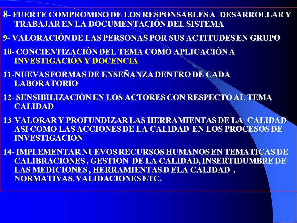 8 - FUERTE COMPROMISO DE LOS RESPONSABLES A DESARROLLAR Y TRABAJAR EN LA DOCUMENTACIÓN DEL SISTEMA 9- VALORACIÓN DE LAS PERSONAS POR SUS ACTITUDES EN GRUPO 10- CONCIENTIZACIÓN DEL TEMA COMO APLICACIÓN A INVESTIGACIÓN Y DOCENCIA 11-NUEVAS FORMAS DE ENSEÑANZA DENTRO DE CADA LABORATORIO 12- SENSIBILIZACIÓN EN LOS ACTORES CON RESPECTO AL TEMA CALIDAD 13-VALORAR Y PROFUNDIZAR LAS HERRAMIENTAS DE LA CALIDAD ASI COMO LAS ACCIONES DE LA CALIDAD EN LOS PROCESOS DE INVESTIGACION 14- IMPLEMENTAR NUEVOS RECURSOS HUMANOS EN TEMATICAS DE CALIBRACIONES, GESTION DE LA CALIDAD, INSERTIDUMBRE DE LAS MEDICIONES, HERRAMIENTAS D ELA CALIDAD, NORMATIVAS, VALIDACIONES ETC.