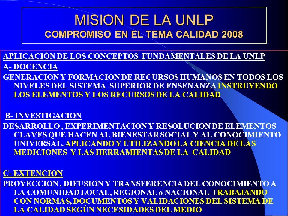 MISION DE LA UNLP COMPROMISO EN EL TEMA CALIDAD 2008 APLICACIÓN DE LOS CONCEPTOS FUNDAMENTALES DE LA UNLP A- DOCENCIA GENERACION Y FORMACION DE RECURSOS HUMANOS EN TODOS LOS NIVELES DEL SISTEMA SUPERIOR DE ENSEÑANZA INSTRUYENDO LOS ELEMENTOS Y LOS RECURSOS DE LA CALIDAD B- INVESTIGACION DESARROLLO, EXPERIMENTACION Y RESOLUCION DE ELEMENTOS CLAVES QUE HACEN AL BIENESTAR SOCIAL Y AL CONOCIMIENTO UNIVERSAL.
