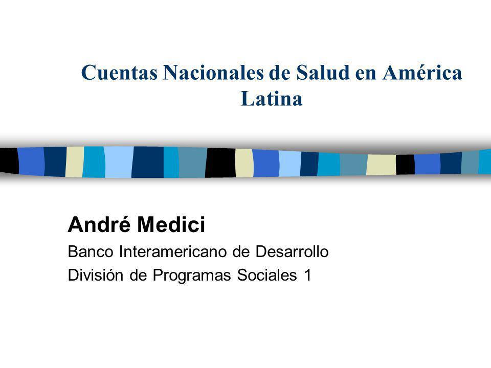 Cuentas Nacionales de Salud en América Latina André Medici Banco Interamericano de Desarrollo División de Programas Sociales 1