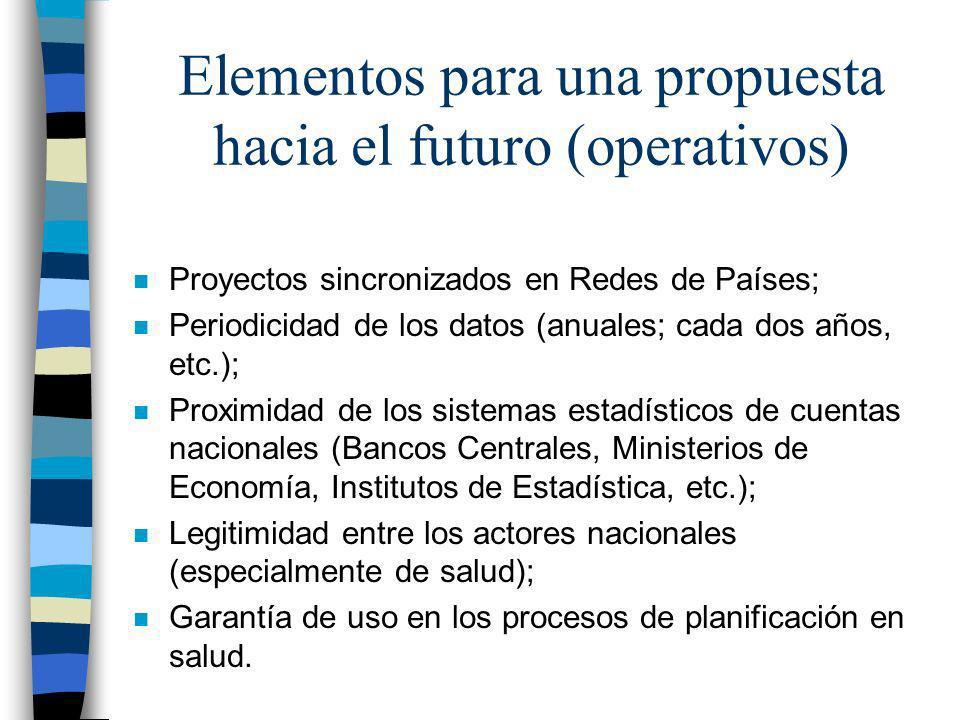 Elementos para una propuesta hacia el futuro (operativos) n Proyectos sincronizados en Redes de Países; n Periodicidad de los datos (anuales; cada dos