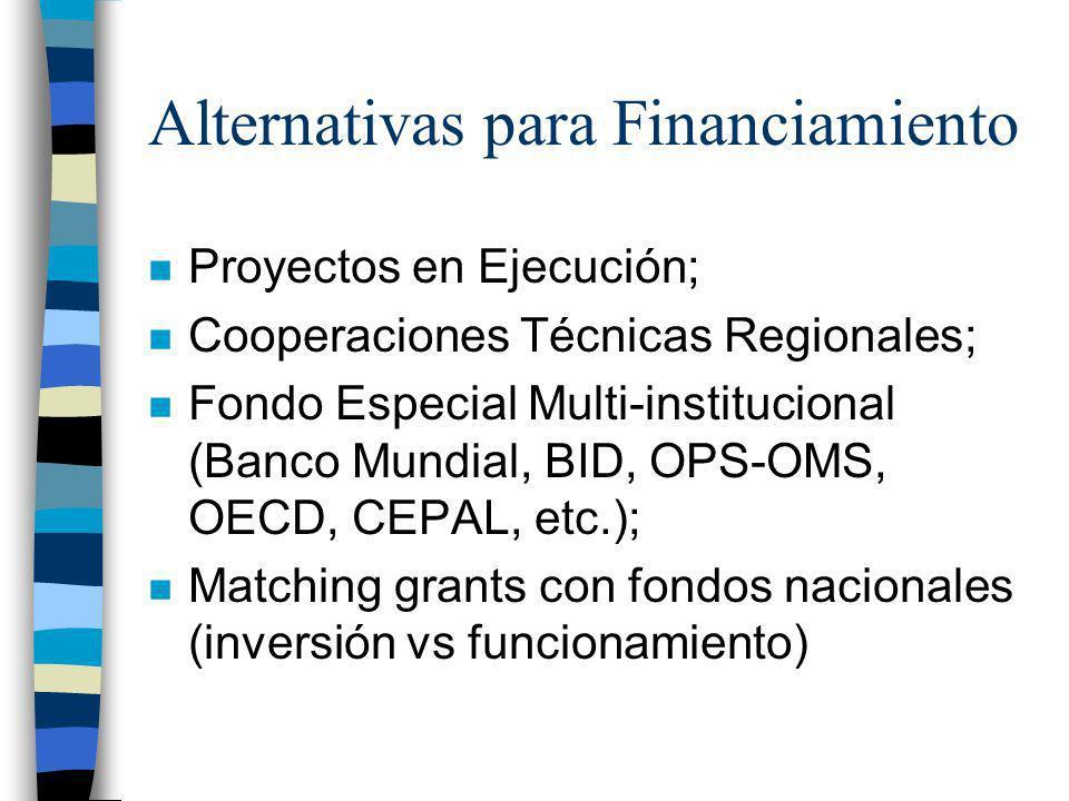 Alternativas para Financiamiento n Proyectos en Ejecución; n Cooperaciones Técnicas Regionales; n Fondo Especial Multi-institucional (Banco Mundial, B