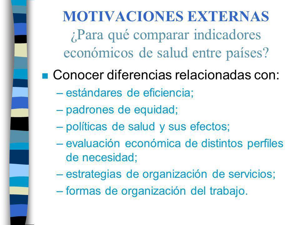 MOTIVACIONES EXTERNAS ¿Para qué comparar indicadores económicos de salud entre países? n Conocer diferencias relacionadas con: –estándares de eficienc
